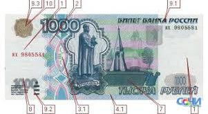 Фальшивомонетчики распространяют поддельные купюры в Сочи и по всему Черноморскому побережью