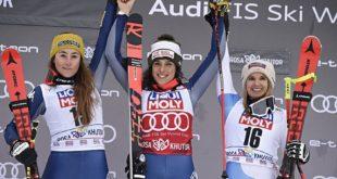 На курорте «Роза Хутор» подвели итоги Кубка мира по горнолыжному спорту